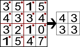 Binning parameter