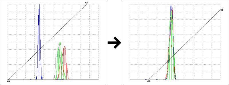 Adjust histogram – step 2