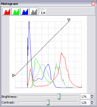 Brightness increase: histogram