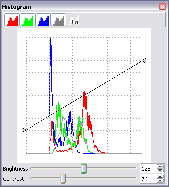 Contrast decrease: histogram