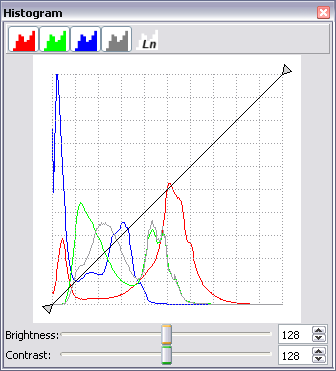 Histogram of the picture