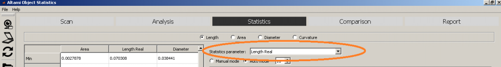 Statistics parameter